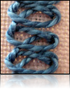 Braided Threads